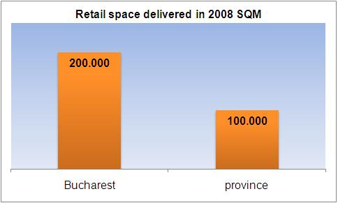 Romanian statistics half of the retail projects announced in 2009 still the retail segment is still supported by the superhypermarkets and do it yourself centres which countfor 65 of the retails projects recorded in solutioingenieria Choice Image