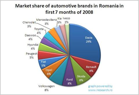 Automotive_brands_share_2