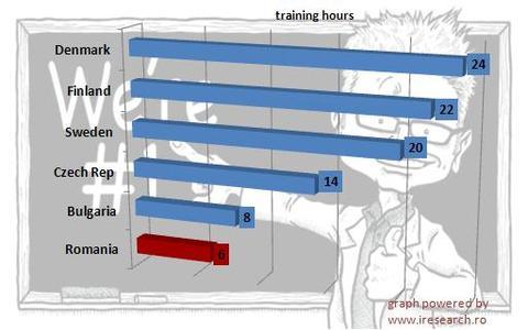 Training_hours